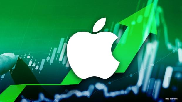 Apple-stock-split-istock-2