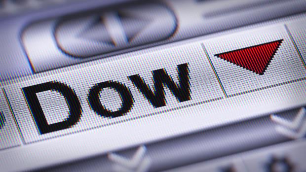 Dow Jones Lead