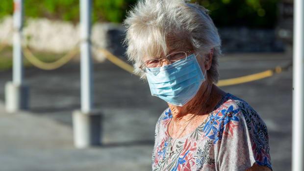 mask senior retire health covid YES Market Media : Shutterstock