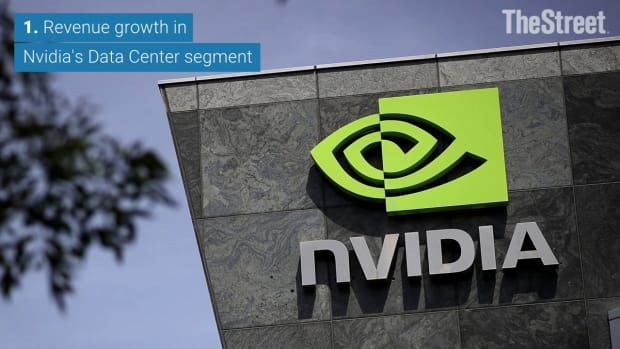 What to Expect from Nvidia's Earnings on Thursday
