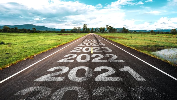 retire future target date 2021 plans shutterstock