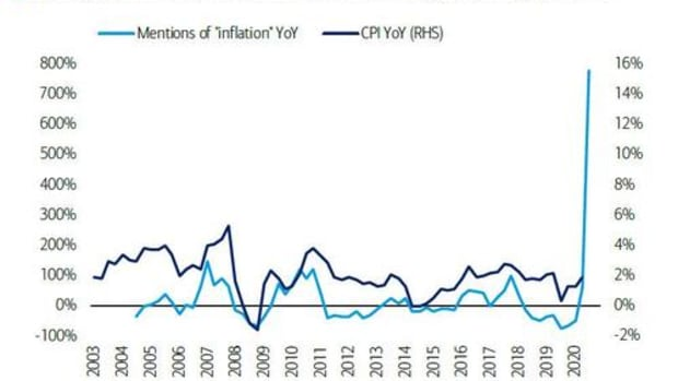 mentions inflation_1