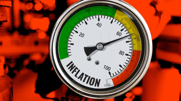 Inflation Gage Lead