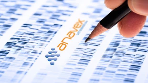 Anavex Life Sciences Lead