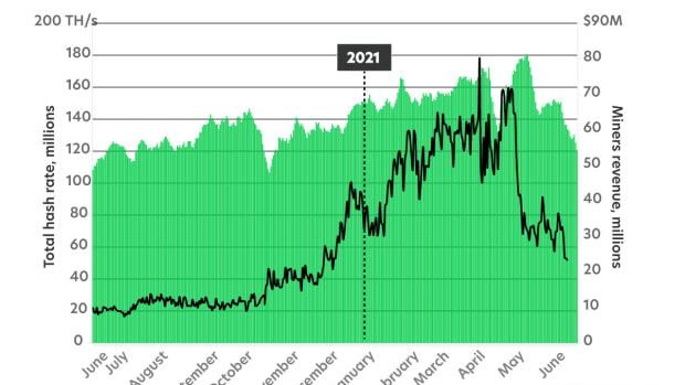 hash-rate-miner-revenue_web