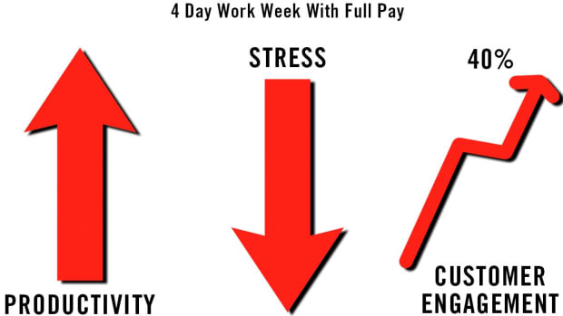 4_day_work_Week_Full_Pay