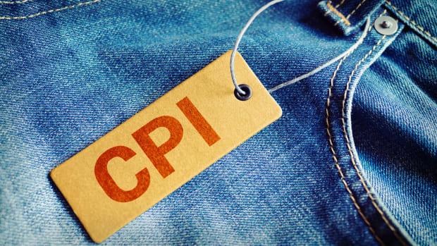 CPI Consumer Price Index Shopping Lead