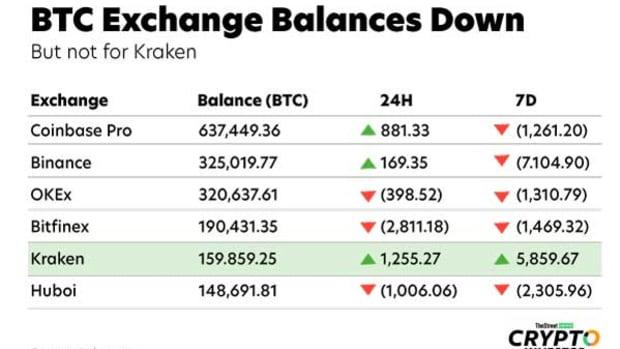 bitcoin-exchanges-promo-image