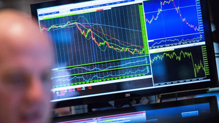 Dow Pares Gains Into Close as Wall Street Monitors U.S.-China Trade Talks