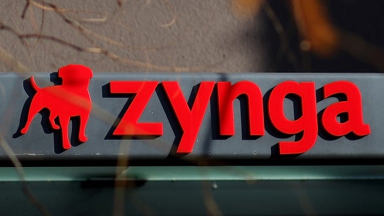 Avoid Zynga as Its Shares Continue to Show Little Improvement