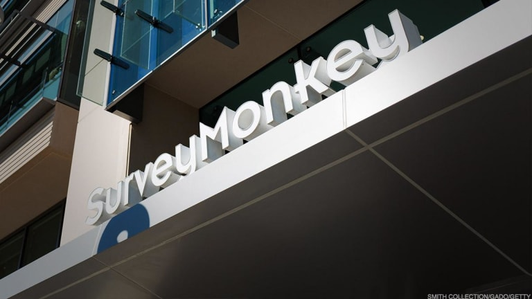 SurveyMonkey Shares Fluctuate on News of Rival's Sale