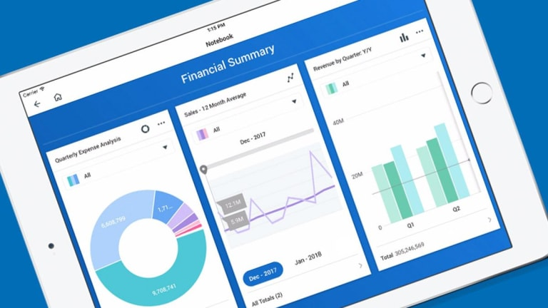 Why Workday Has Fallen Out of Favor