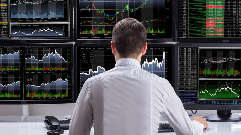 3 Practices of a Successful Trader