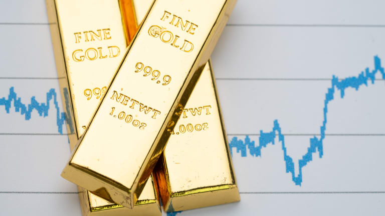 Think the Trade War Is Influencing Gold? Think Again
