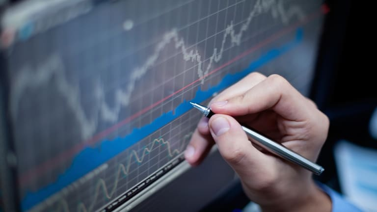 What is Technical Analysis? Definition, Basics and Examples