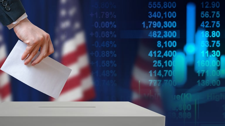 Trader Roundtable: Which Markets to Watch After the Midterm Elections