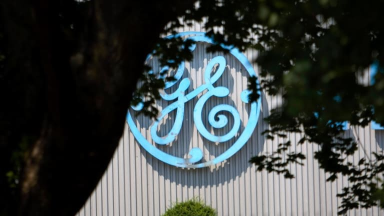 How to Trade Hapless General Electric