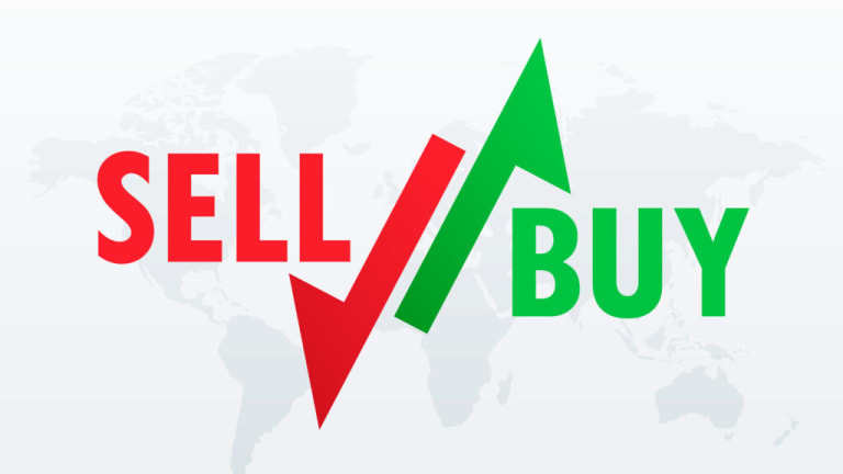 Sector Buy/Sell Signals - Week of February 3, 2020