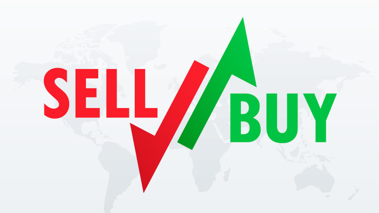 Sector Buy/Sell Signals - Week of December 9th