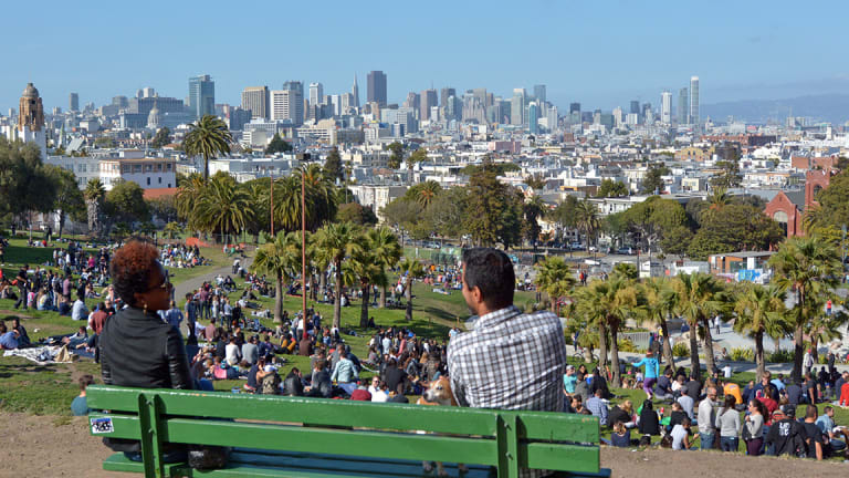 America's Most Prosperous Cities