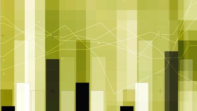Big Banks Pop: Global Liquidity Winners (Update 2)