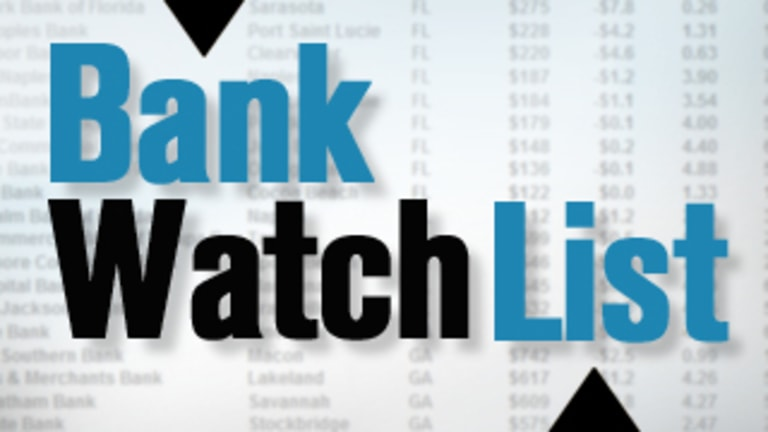 154 Small Banks Hurdling Toward Oblivion: TheStreet Watch List