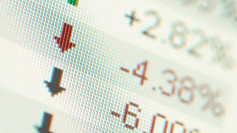 Citigroup: Financial Winner