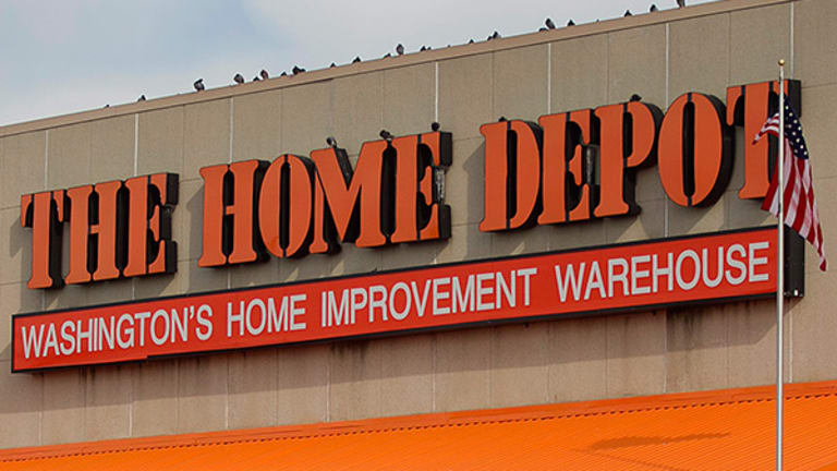 Home Depot Rolling Over, Ready to Accelerate Lower