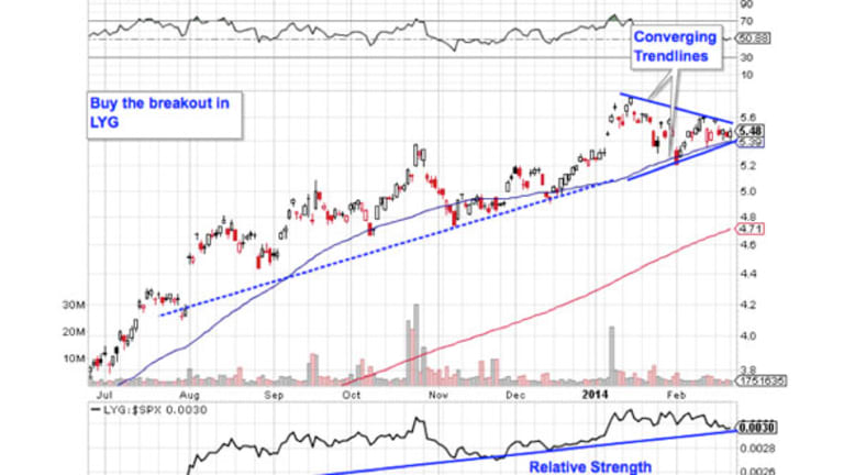 Cheap Trades: 5 Breakout Stocks Under $10