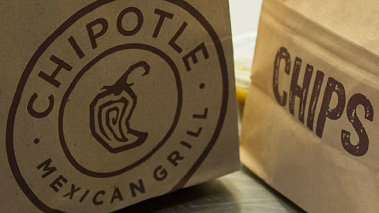 [video] Chipotle Soars: What Wall Street Says