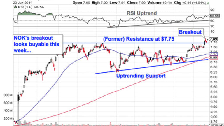 5 Stocks Under $10 Poised to Pop in June