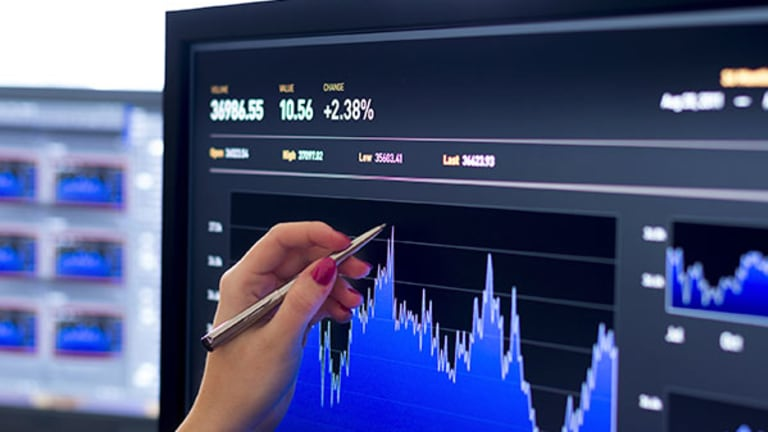 Market to Hit All-Time Highs by Year-End Before Moving Much Lower
