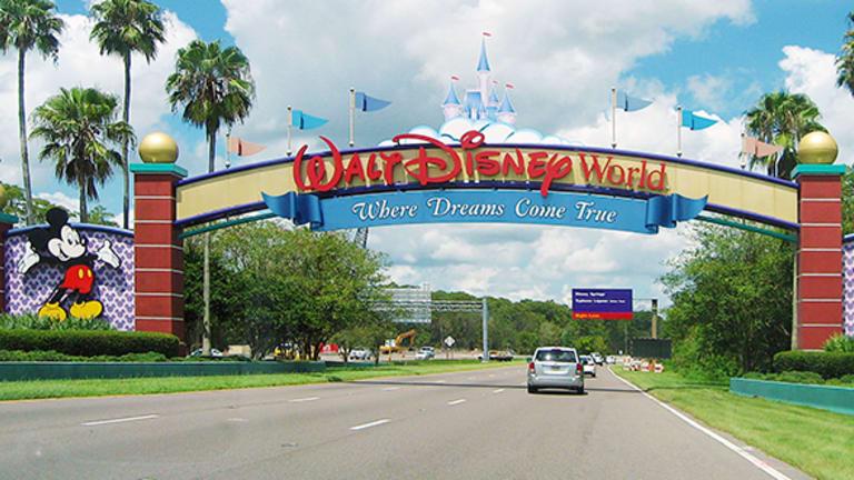 Disney Is in Danger of a Deep Selloff