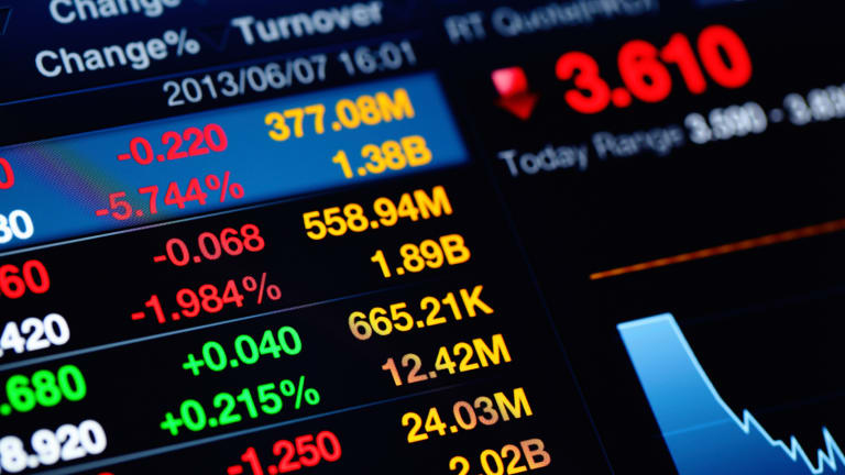 Oct. 9 Premarket Briefing: 10 Things You Should Know