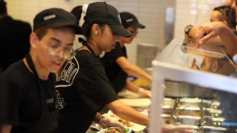 Cramer -- I'm Buying What Chipotle's Selling