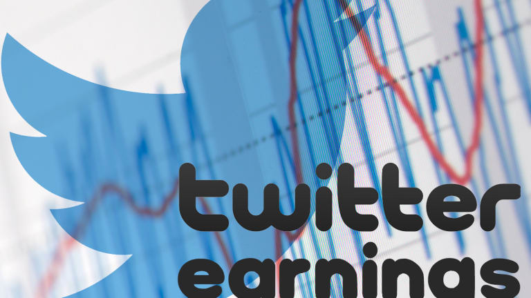 Twitter Prepares for 2Q Earnings -- What Wall Street's Saying
