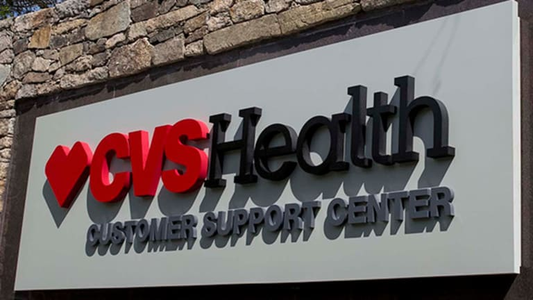 Buy CVS Ahead of Earnings for Healthy Stock Gains