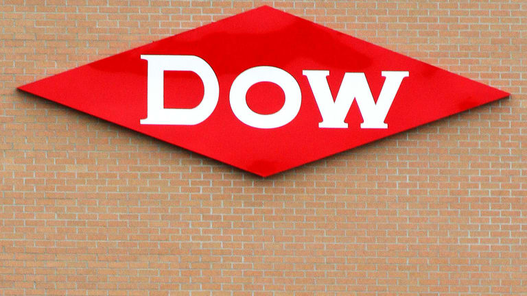 Dow Chemical: Cramer's Top Takeaways