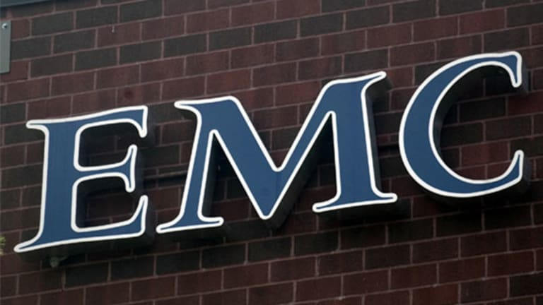 After a Steep Pullback, EMC Remains in a Low-Risk Buy Zone