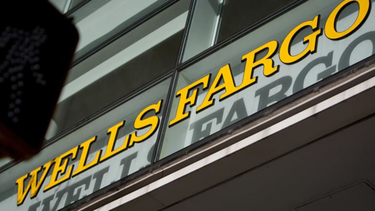 Wells Fargo Stock Chart Points to More Downside