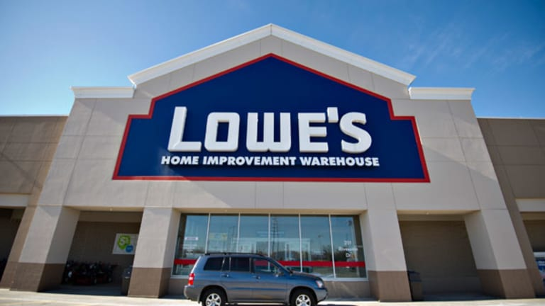 Lowe's (LOW) Stock Down Despite Analysts' Earnings Optimism, Jim Cramer's View