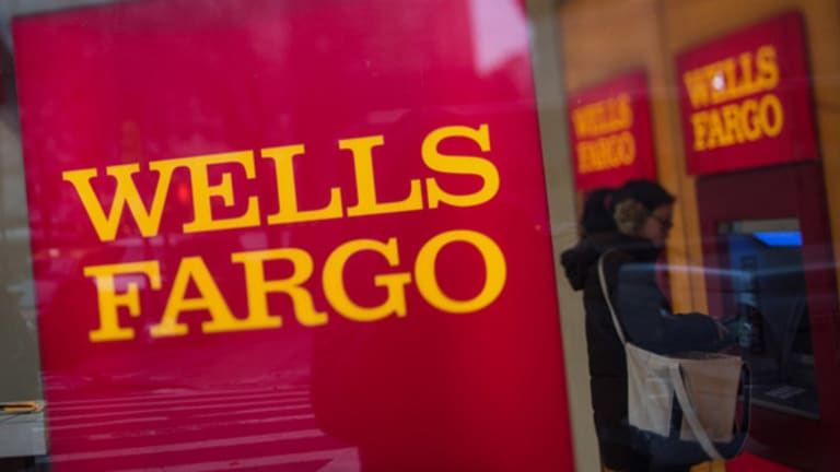 These 5 Blue Chips Are Triggering Buy Signals: Wells Fargo, Apple, More