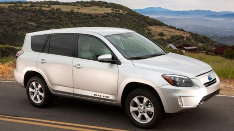 Toyota, Volvo Headline Downgrades to Sell