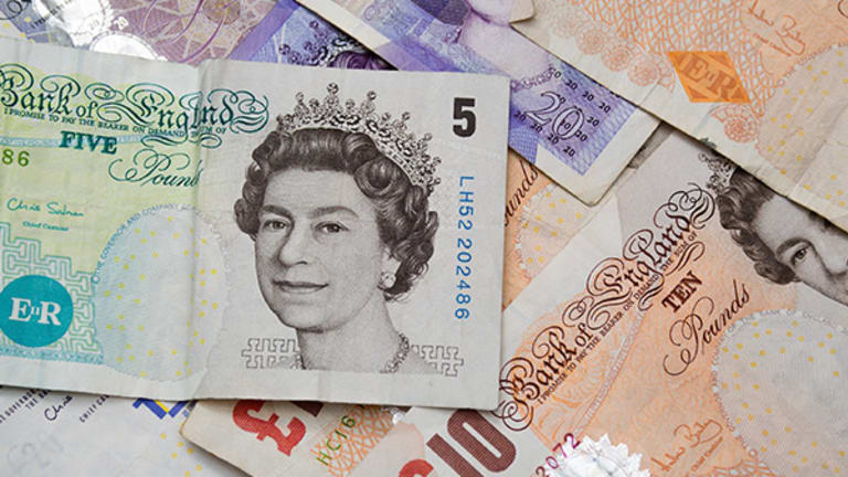 Is a Major Reversal Coming for the British Pound vs. the Australian Dollar?