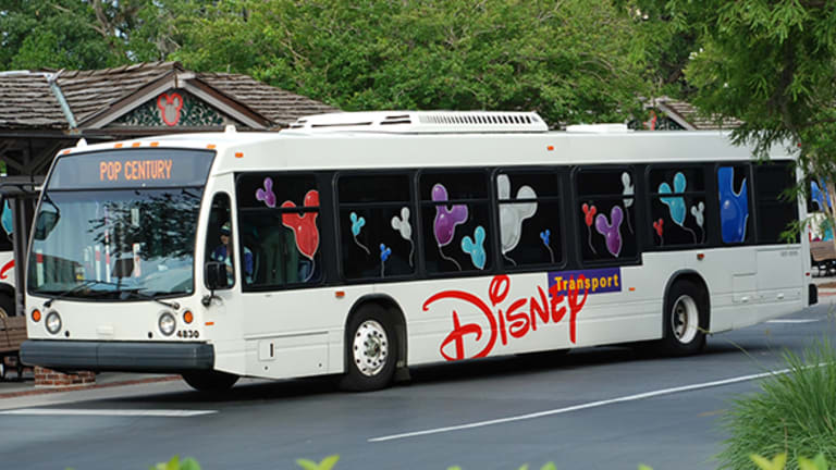 Is Disney Ready to Rally?