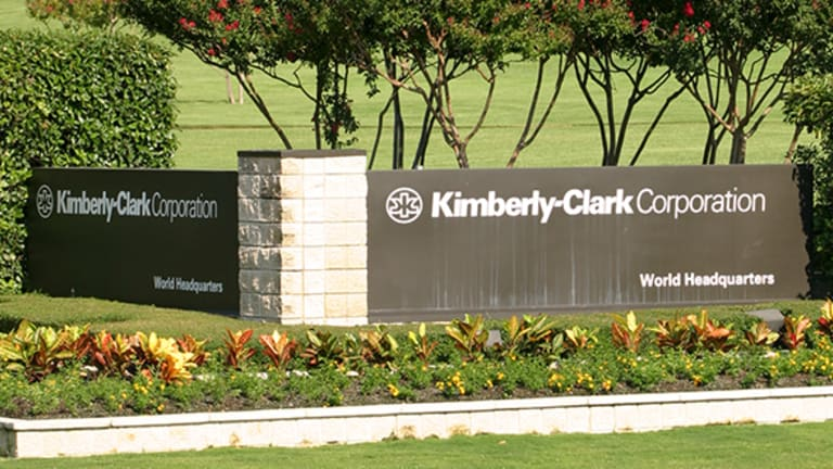 Kimberly Clark Stock Will Move Lower in Long Term -- You Can Profit With This Trading Strategy