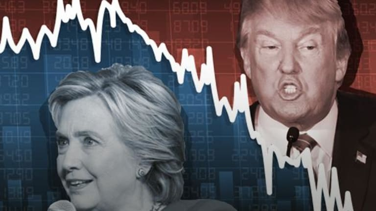 Here's How You Should Invest if Clinton Wins, and if Trump Wins