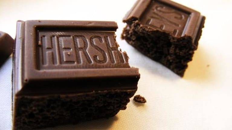 How to Trade a Volatile Breakout in Hershey
