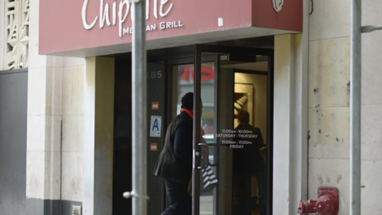 Chipotle's New Rewards Program Unlikely to Stir Its Stock Price Much in the Near Future