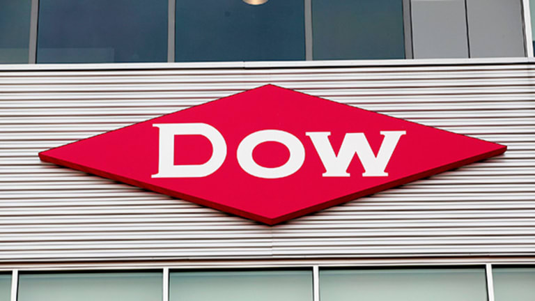 Jim Cramer: Dow Chemical 'in a Tough Spot'